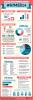HIMSS14_infograf